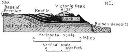 El tesoro del jefe apache Victorio Fig18
