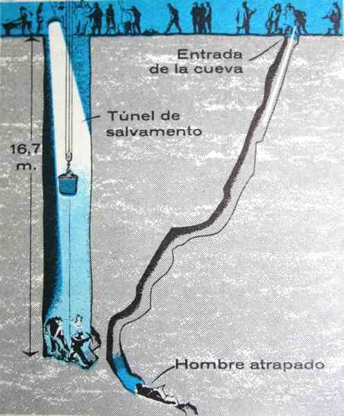 Atrapado en la Mammoth Cave Rescate